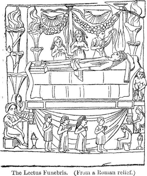 lectus funebris